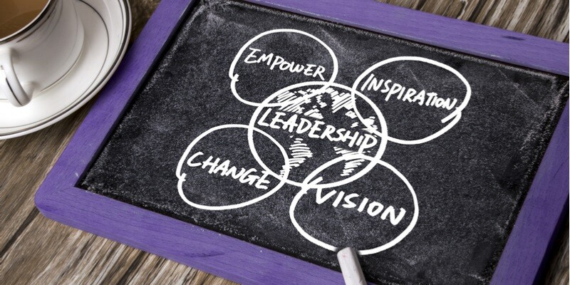 Flexible Leadership: Learning to Lead And Manage