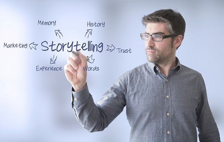 An Introduction to the Power of Storytelling